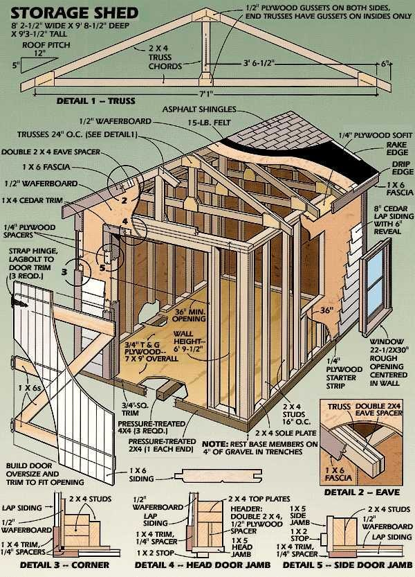Simple Wood Shed Designs Pdf Barn Plans