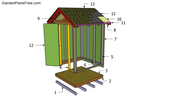 Small Shed Plans Garden Build