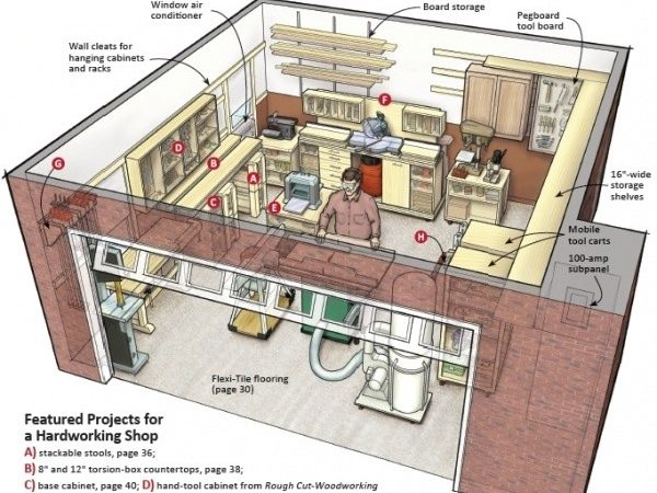 Small Woodshop Floor Plans Wood