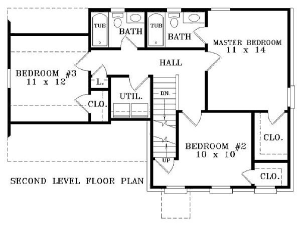 Square Feet Bedrooms Batrooms Levels