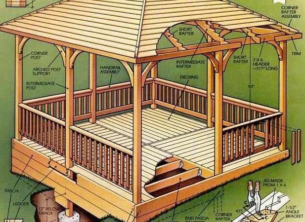 Square Gazebo Plans Blueprints Easy Build