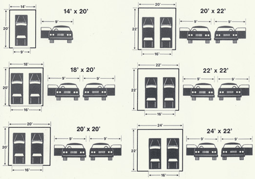 Steele Loeber Garage Sizes Sizing Chicago