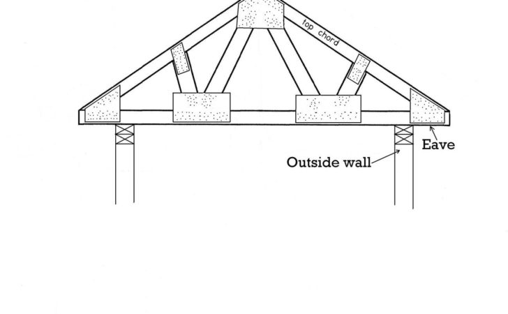 Step Build Shed Trusses Long Hairstyles