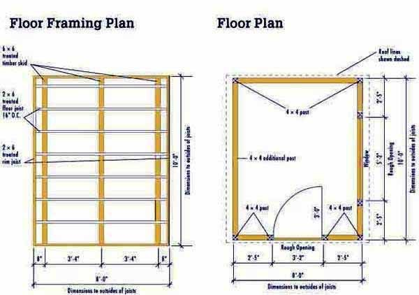 Storage Shed Plans Blueprints Constructing