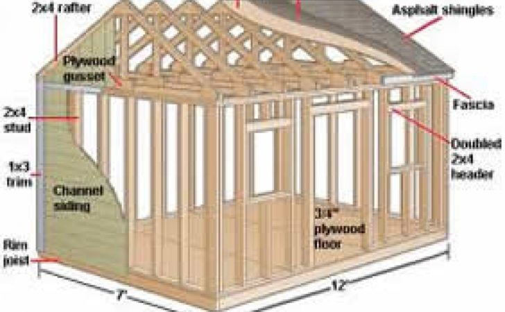 Storage Shed Plans Visual