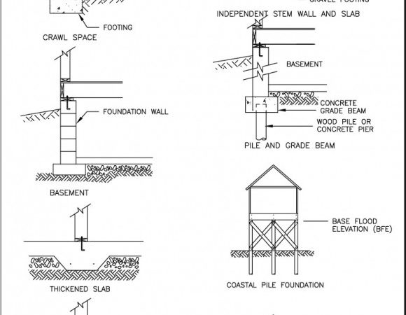 Structural Design Foundations Home Inspector