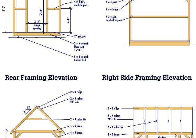 Tool Shed Plans Cool Design