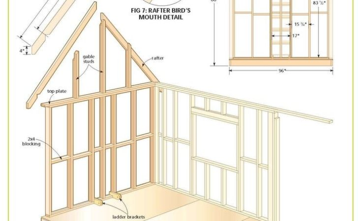 Wood Cabin Plans Step Guide Building