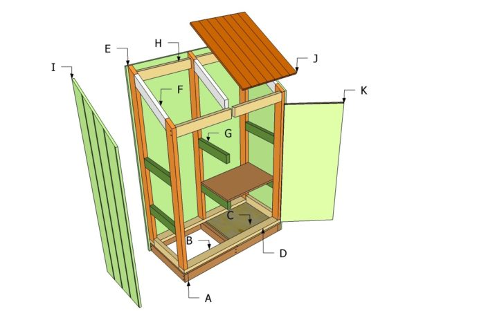 Wooden Tool Sheds Comparing Open Cell Closed