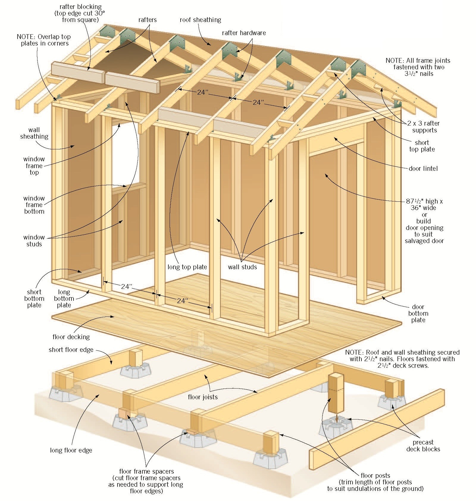 Woodwork Shed Plans Pdf