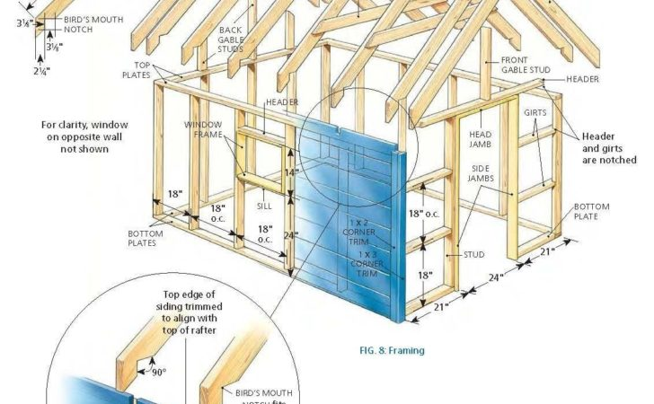Woodworking Blueprints Treehouses Plans Pdf