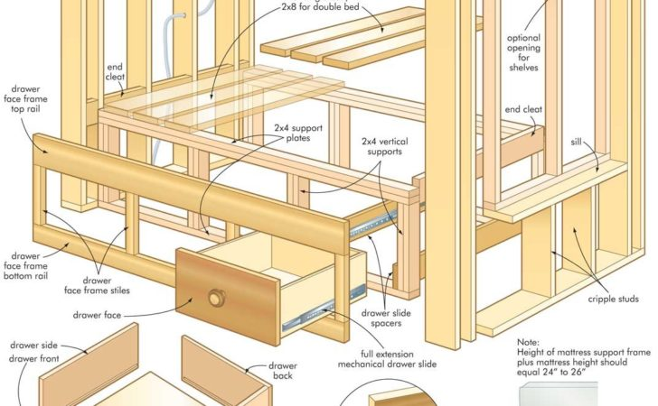 Work Wood Project Useful Bed Woodworking Plans Pdf