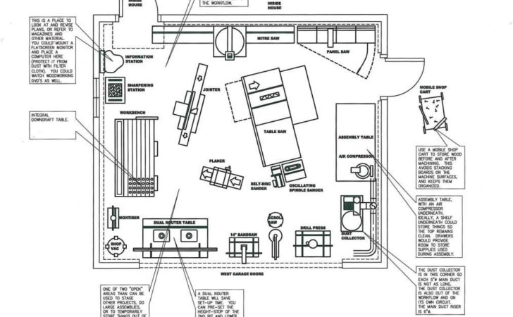 Workshop Layout Pinterest