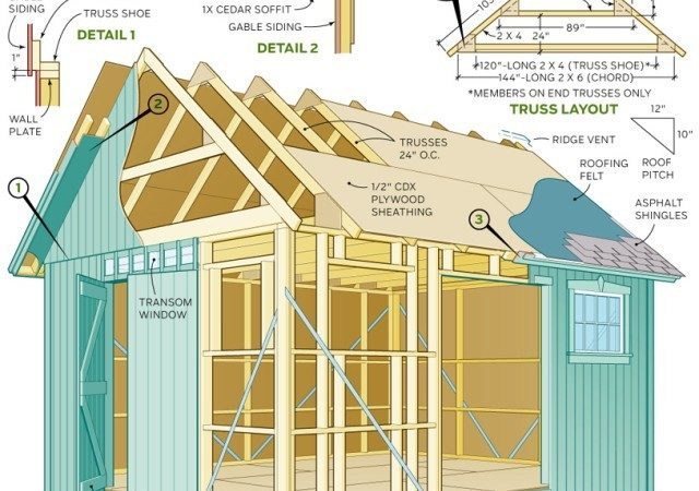 Yard Shed Plans Explored Blueprints